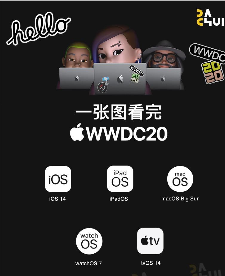 ios14正式发布 抢先体验最新版苹果系统方法
